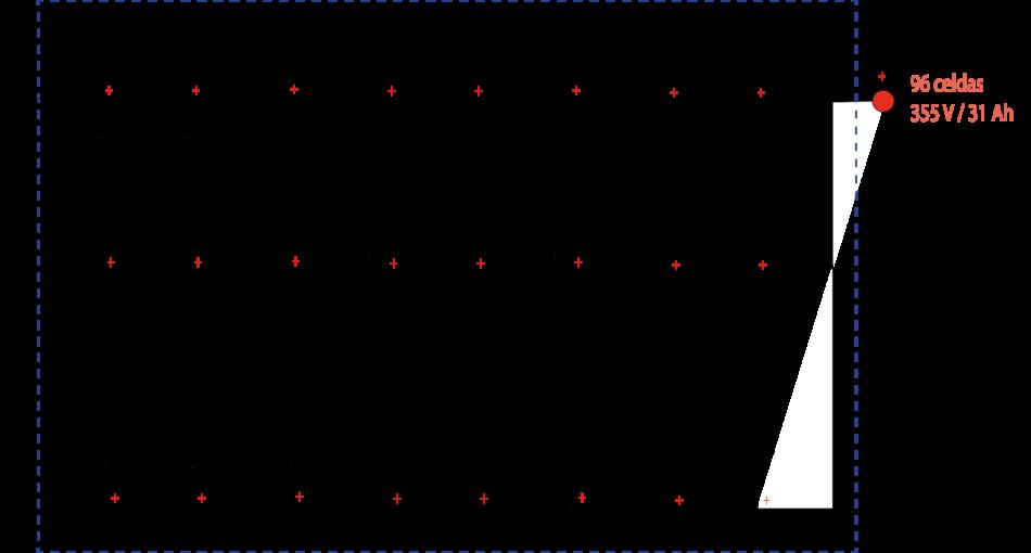 battery pack_Asociación de celdas en serie_1